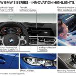 Fitur Optional BMW Seri 3 2019 G20