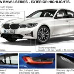 Fitur eksterior BMW Seri 3 2019 G20