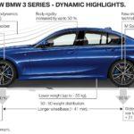 Keunggulan body BMW Seri 3 2019 G20